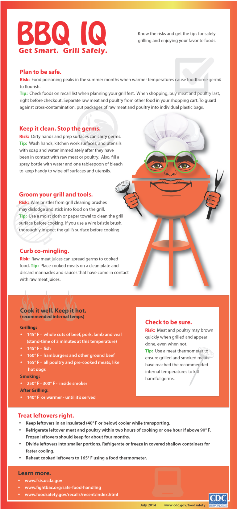 Food safety for grilling and bbq infographic cdc bbq iq 1betcityfo Image collections